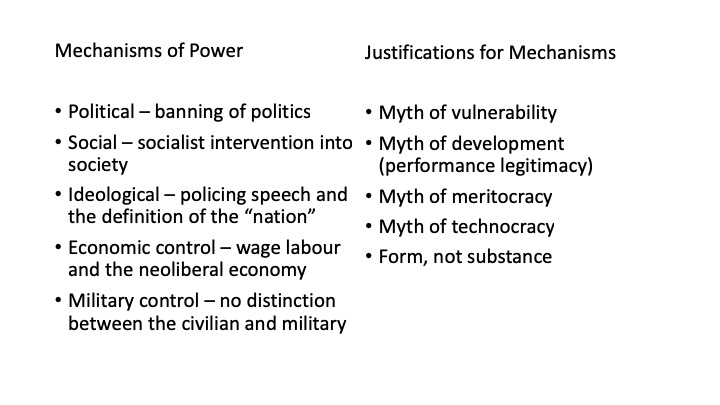 Mechanisms of Power and Justifications for the Mechanisms in Singapore - New Naratif