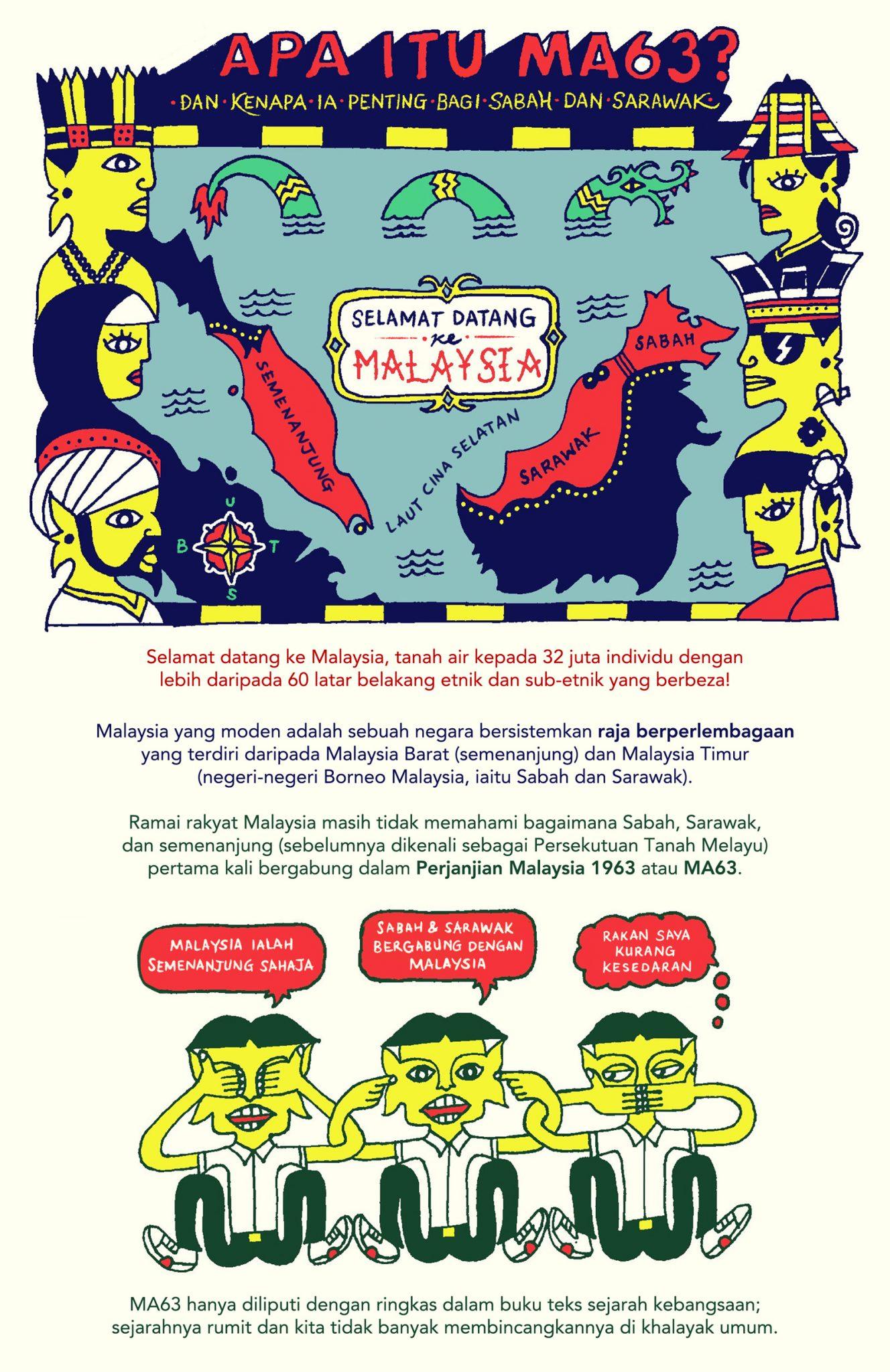 Apa itu MA63? Dan Kenapa ia Penting Bagi Sabah dan Sarawak ...